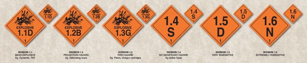 class 1 label explosive labels
