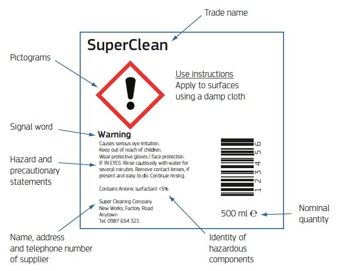 ghs labels /clp labels mixture