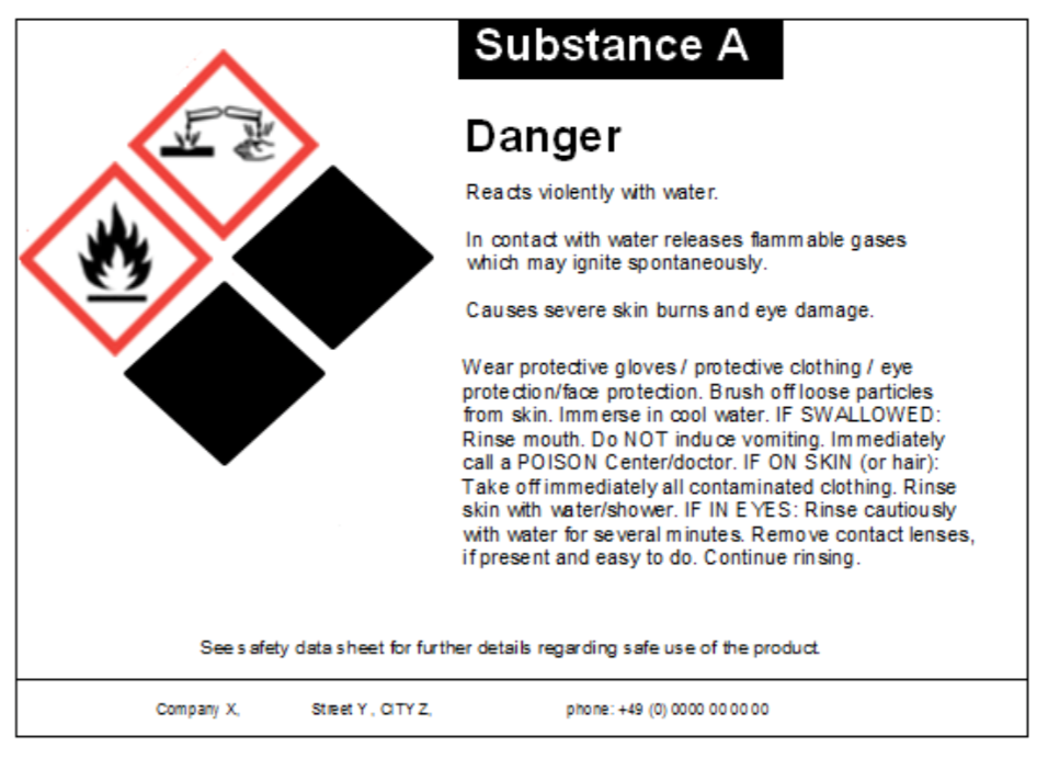 Blacking-Out Blank CLP Pictograms on Supply Labels