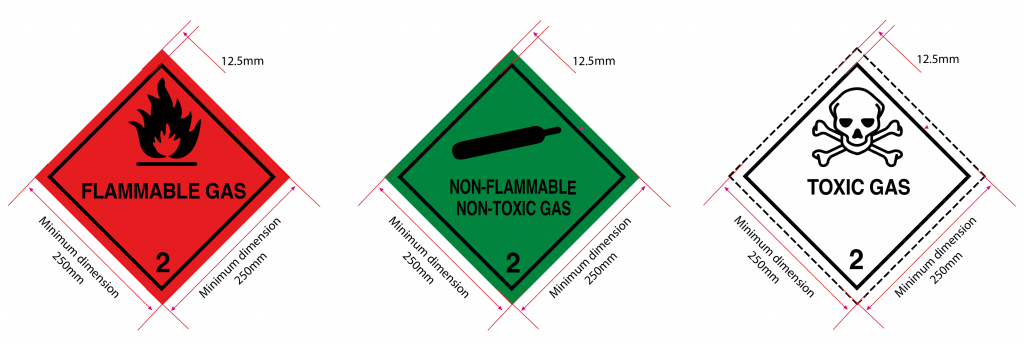 class2 gas labels