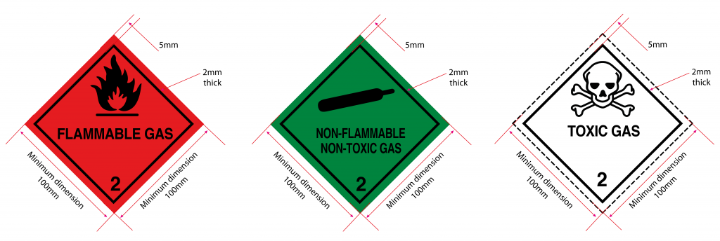 gas label specs