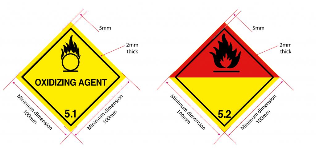 class 5 labels dimensions