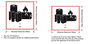 lithium battery label min dimensions